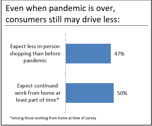 Insurance Will Face COVID-19 Side-effects Even After Pandemic Ends